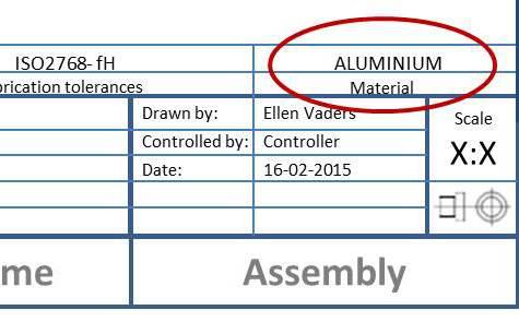 Materiaalkeuze &  aluminium aanduiding