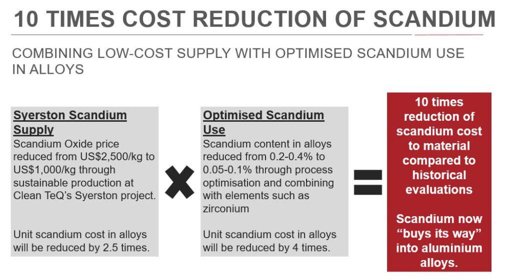 scandium-10x