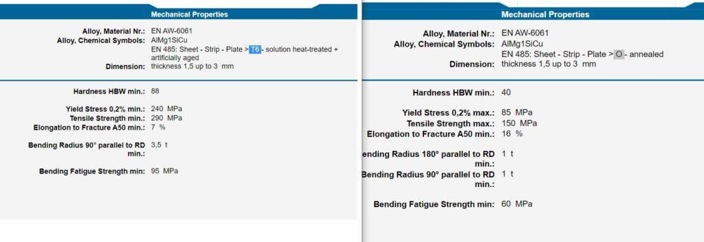 warmtebehandeling EN AW-6061